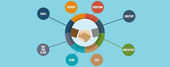 9 secretos para convertir leads en clientes con Inbound Marketing