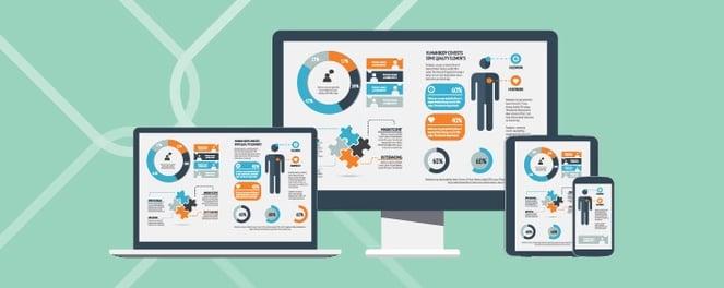 6 tipos de contenido visual para usar en un blog con Inbound Marketing