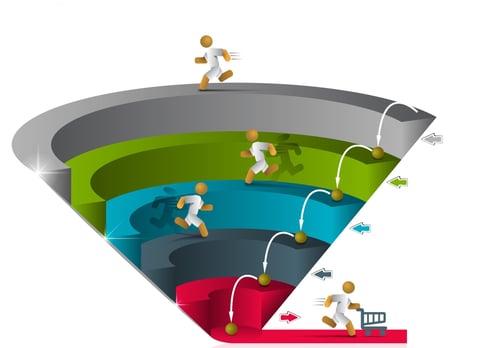 ¿Cuál es el momento indicado para ofrecer contenido a los clientes?