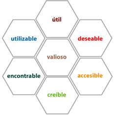 seo-acciones-herramientas